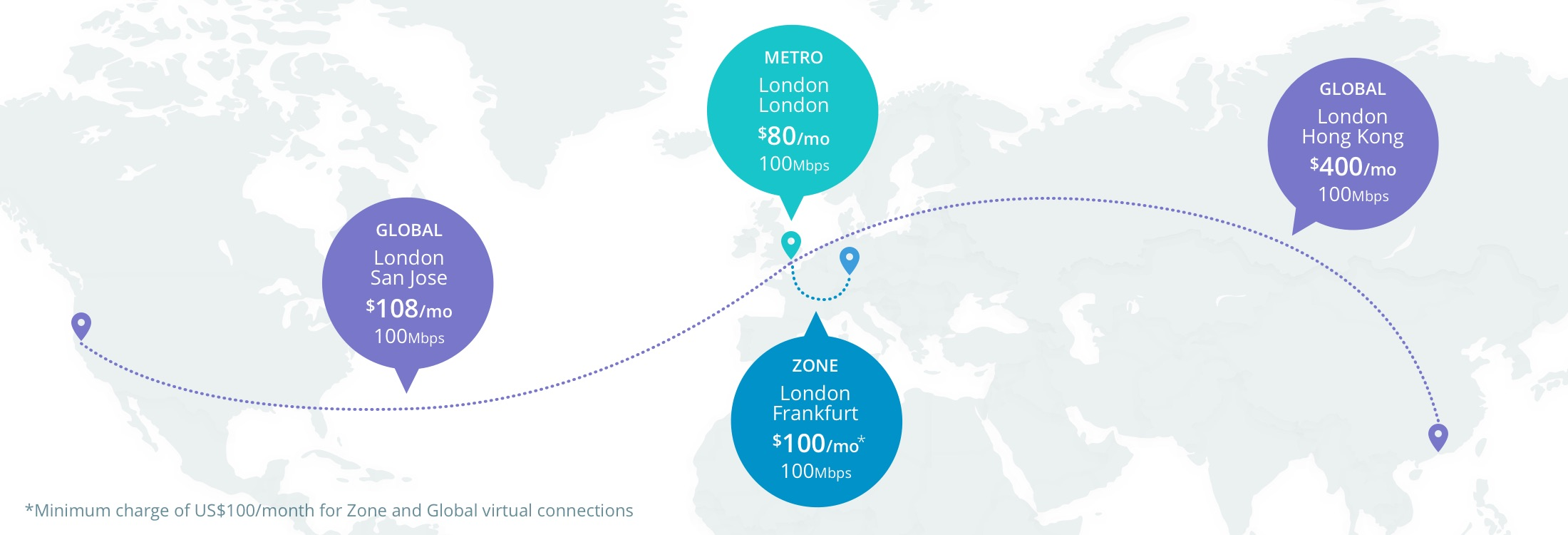 Map showing sample interconnection pricing from London