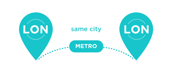 Metro pricing within same city