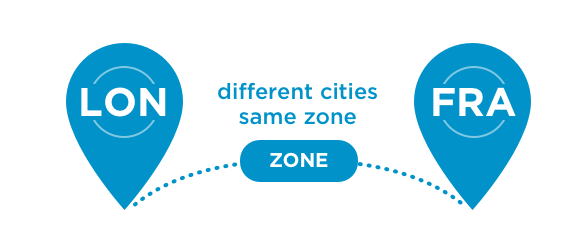 Zone pricing between different cities in different zones